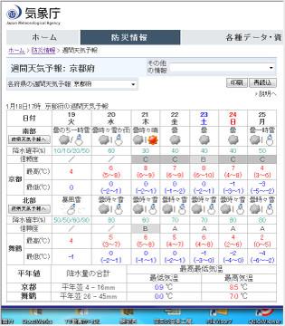 160118_kosuikakuritu_0121_30_2