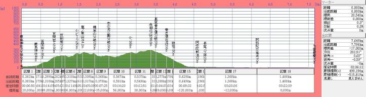 160305_hyakkeniwa_takamikurayamad_2