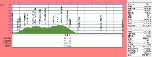 160305t_hyakkeniwa_takamikurayamada