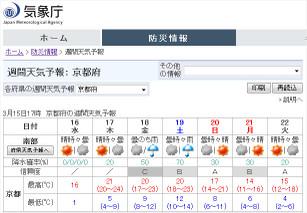 160315_kosuikakuritu_2