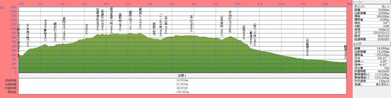 160312t_obuse_jizosugiyama_kumotori