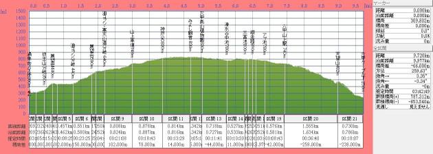 160507_uzumoridai_rokkokozansyokubu