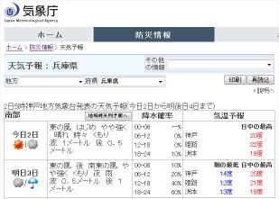 160402_0500kosuikakuritu_hyogoken