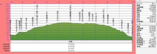 160416t_uzumoridai_rokkokouzansyoku