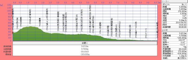 160403t_syakegoyama_kitayamakoen_sy