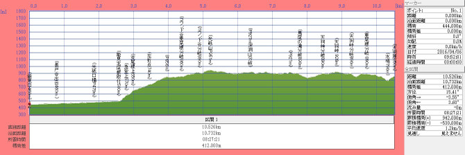 160406t_nomikuti_koundoyama_tenguto