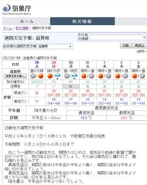 160527_kosuikakuritu_shiga
