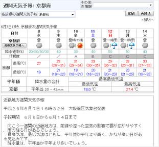 160607_kosuikakuritu