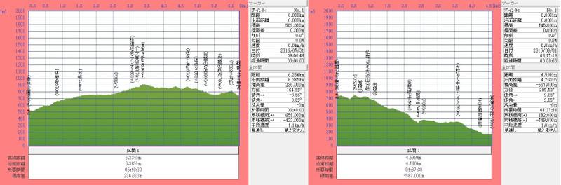 160731_0801t_tyorogatake_onodamdanm