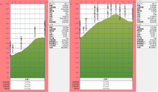 160810_0811t_hirogawara_shiraneoike