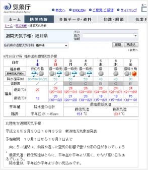 160930_kosuikakuritu_50