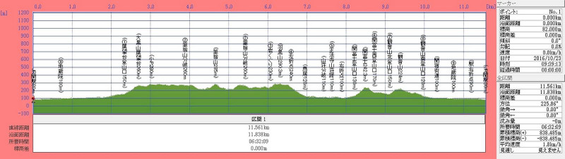 161023t_fudesuteyama_haguroyama_sek