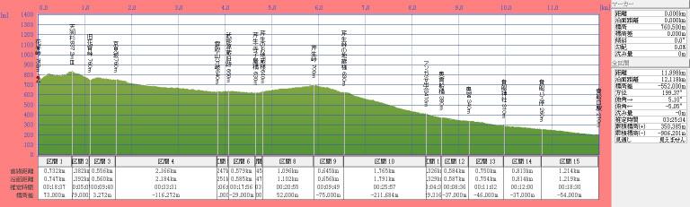 170121_tengusugi_seryotogedanmen