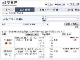 161221_kosuikakuritu_40_80