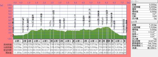 170304_okesueyama_takamikurayamadan
