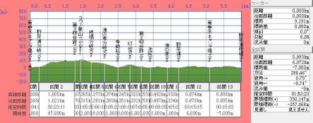 170723_tomogashima_hodaiatomegurida