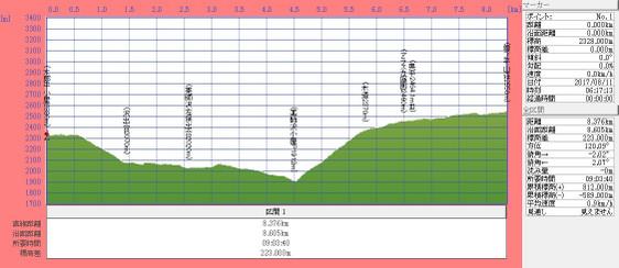 170811t_tarodairakoya_yakushizawa_k