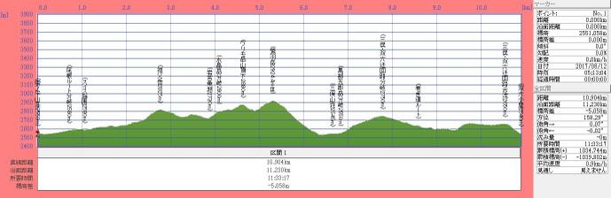 170812t_kumonotaira_washibadake_sug