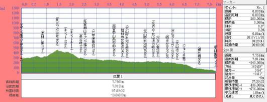171103t_kasigamine_kitayamakoenboru