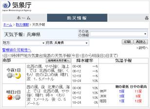 171201_kosuikakuritu_10_10_5_10