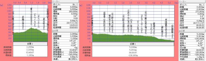 171126_1127t_kashigamine_kitayamako