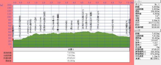 171202t_kisurashiyama_nadareoyamada