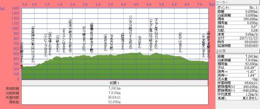 171223t_kisurashiyama_nadareoyamada