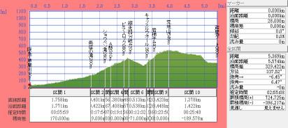 171230_ashiyajigokudani_castlewalld