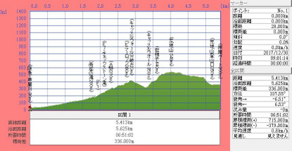 171230t_ashiyajigokudani_castlewall