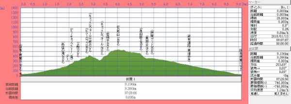 180113t_ashiyajigokudani_castlewall
