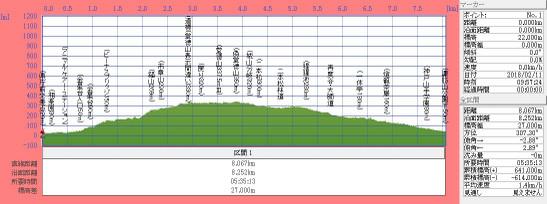 180211t_venusbridge_dotokuyama_futa