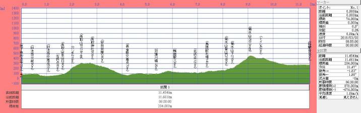 180303t_myohoji_takatoriyama_kikusu