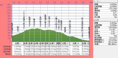 180401_akashiyaone_hokurajinjya_h_3