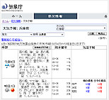 180407_kosuikakuritu_10_20_10d_14d