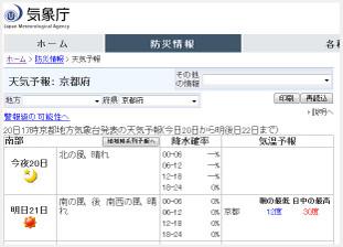 180421_kosuikakuritu0_0_12d_30d_2