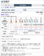 180603_kosuikakuritu_10_16d_27d