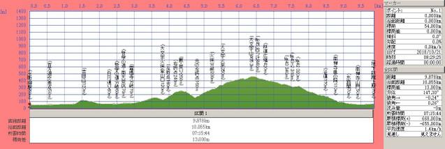 181021t_yoshidayama_daimonji_nanzen