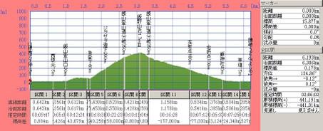 190128_sanukifuji_iinoyamadanmen