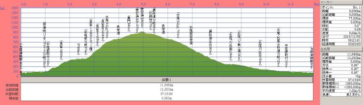 181208t_nakaone_atagoyama_mizuodanm