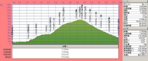 181223t_nakaone_atagoyama_mizuodanm