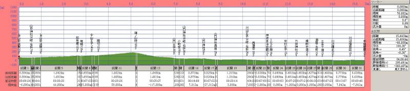 190112_yamanakadani_onoyamatoge_hos