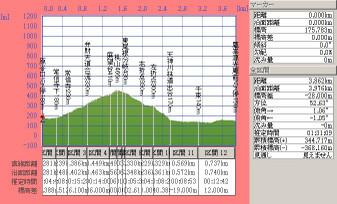 190206_haratanikuti_momoyama_tenjin
