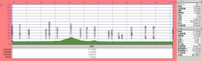 190223t_kiimiyahara_itogatoge_yuasa