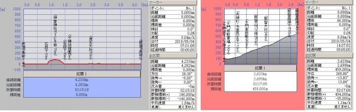 190504t_gotobikiiwa_hayatama_daimonsakad