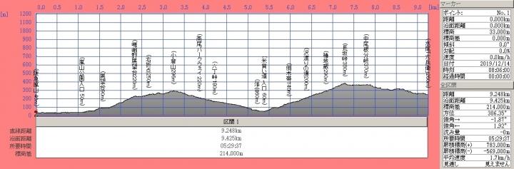 191214t_ogurayama_komekaimitidanmen