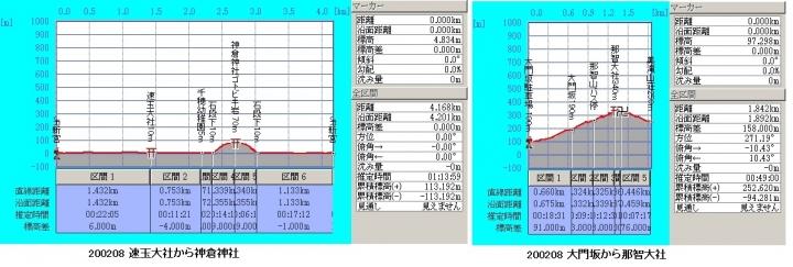 200208_hayatama_gotobiki_daimonsaka_nati