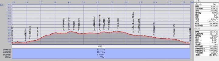 200210t_kokumotorikoedanmen