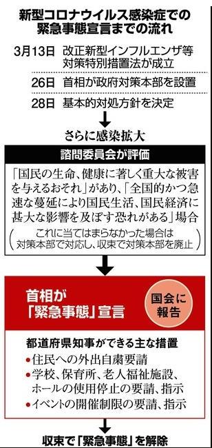 200406_kinkyujitai